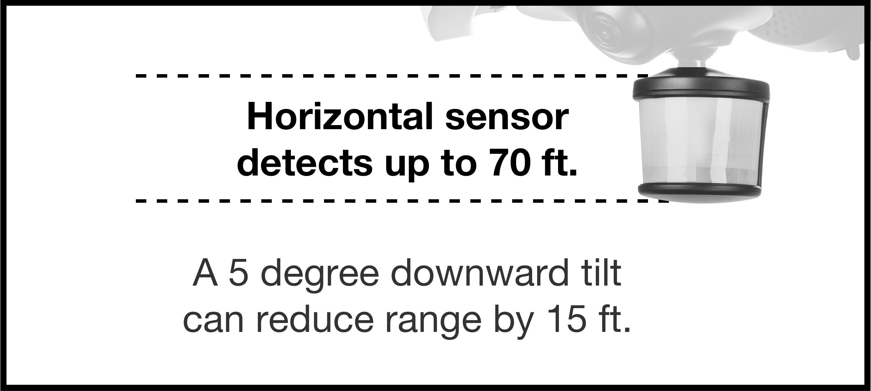 2017-12-horizontal_sensor.jpg